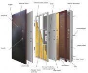 Entrance metal door, drawing, composition