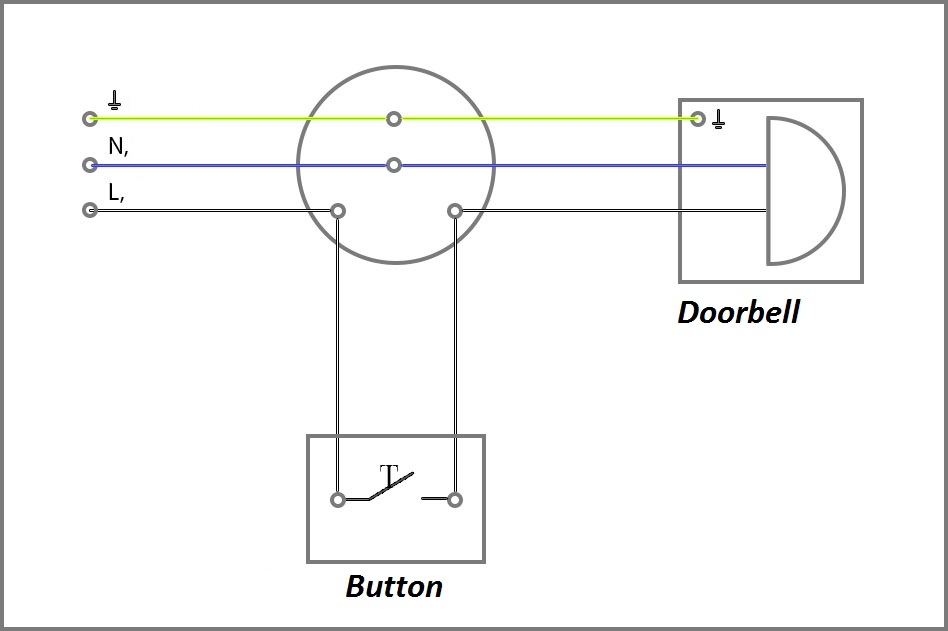 How to connect the door bell