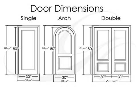 Average internal door width - Single door - Arch door - Double door