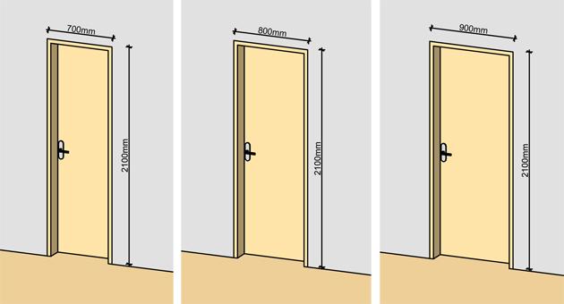 House door width – Height